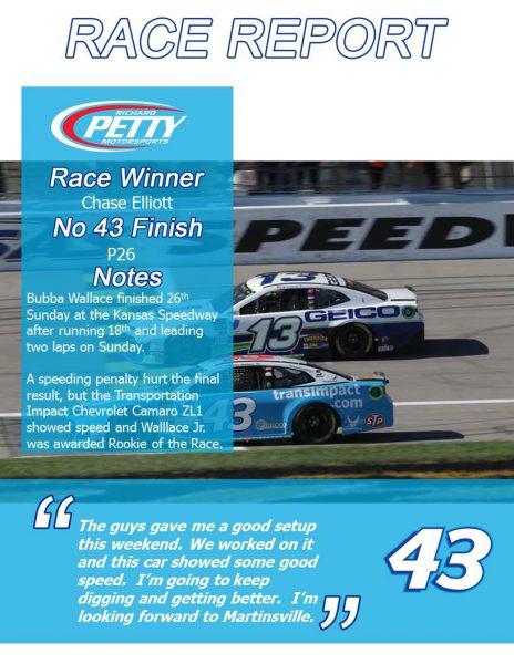 Kansas2 Race Report