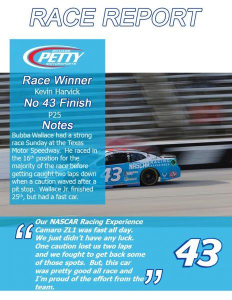 Texas2 Race Report