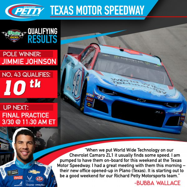 texas1_qualifying_results