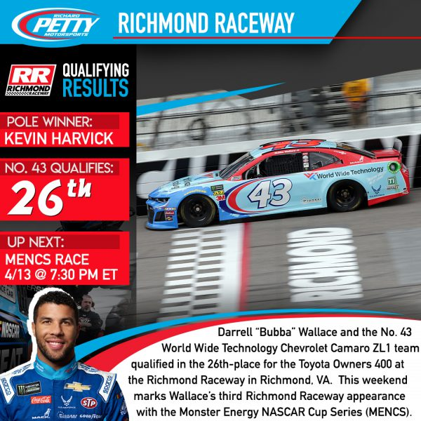 qual results richmond1