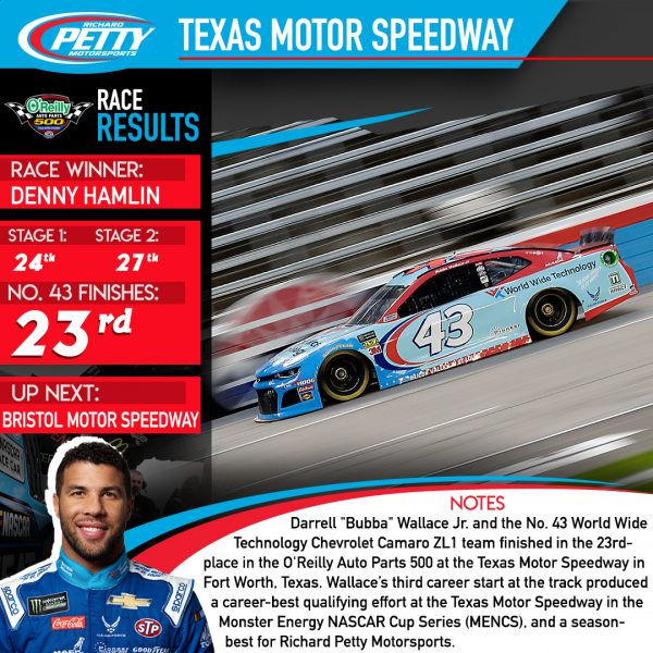 texas1 race results