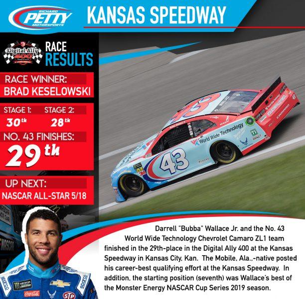 Race_Result_Kansas1