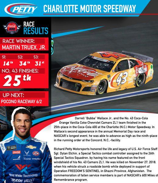 coke600 race results