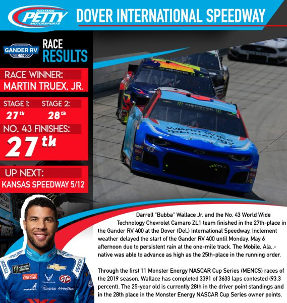 race results dover1
