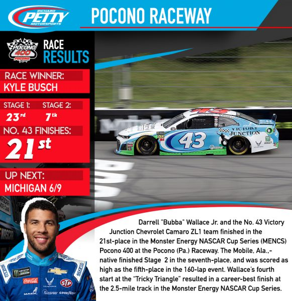 Pocono 1 race results