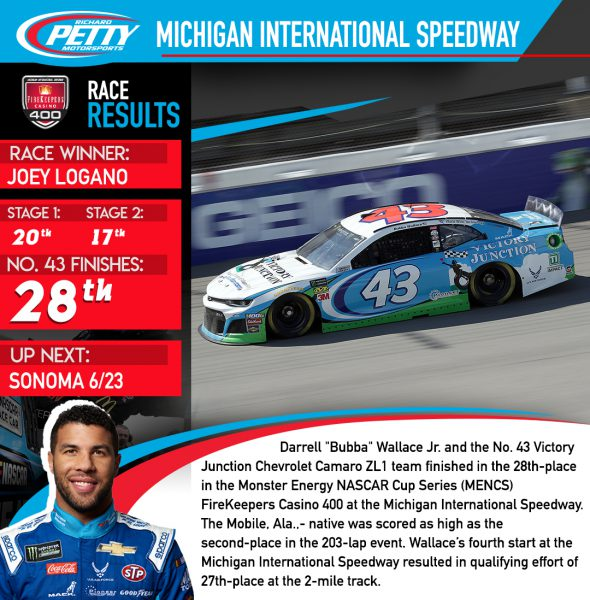 race results from michigan1