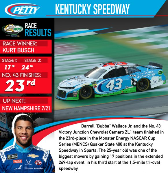 Kentucky race results