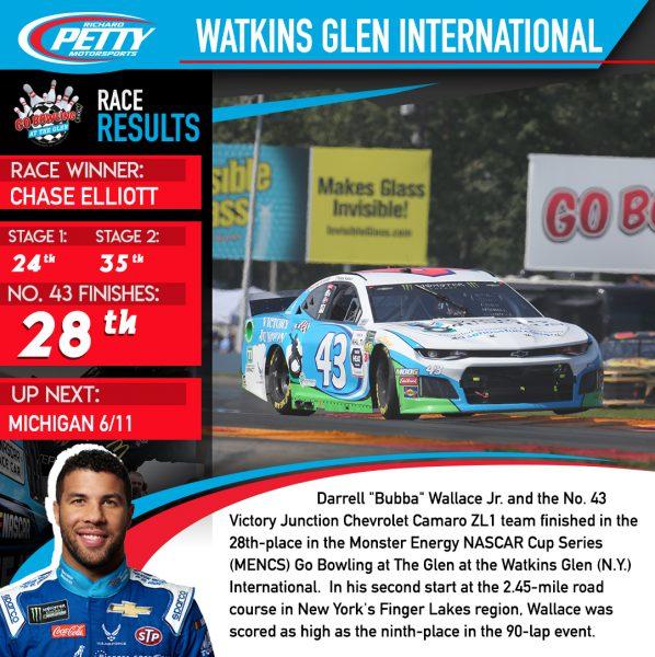 Watkins Glen race results
