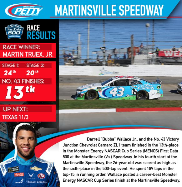 Martinsville2 race results
