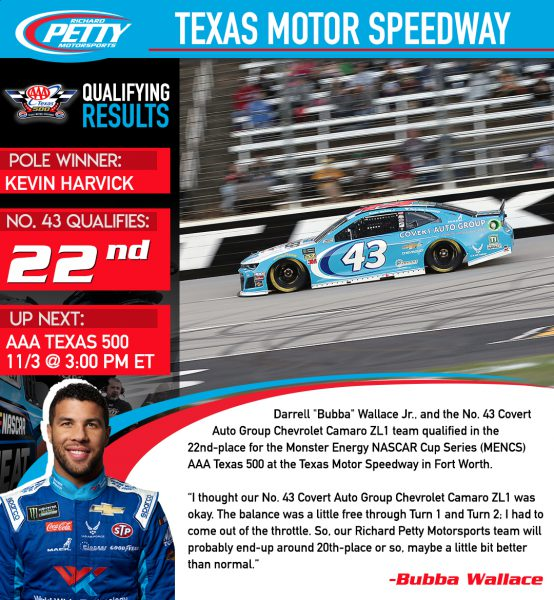 Texas2 Qualifying results