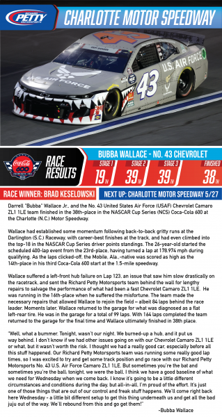 Race Results Charlotte1-01