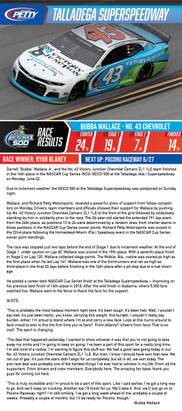 Race Results Talladega-01