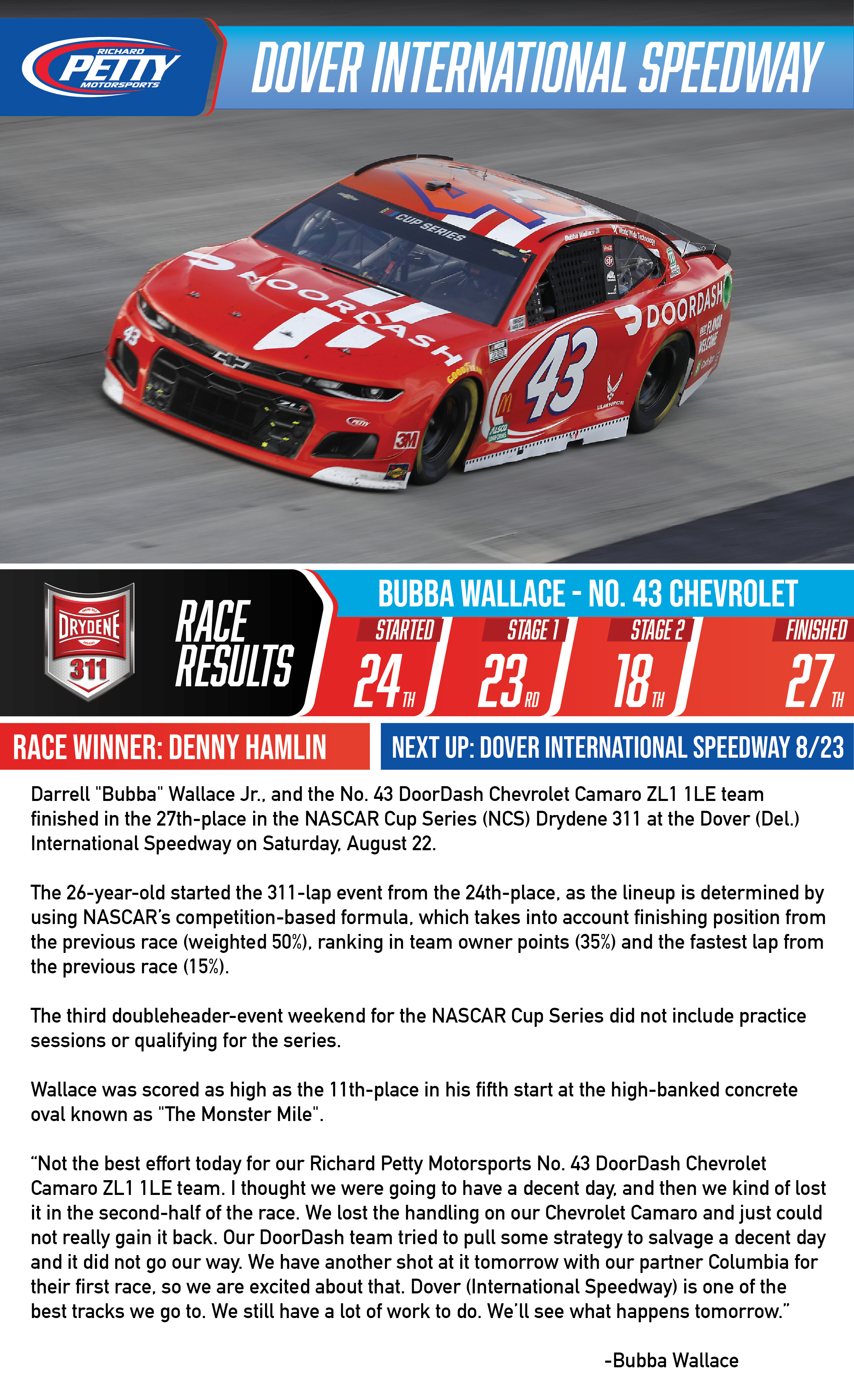Race Results DOVER1-01