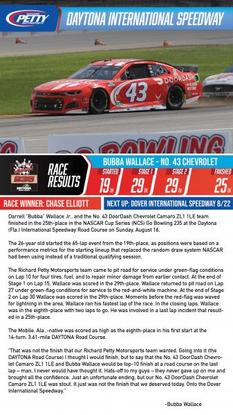 Race Results DaytonaRC-01