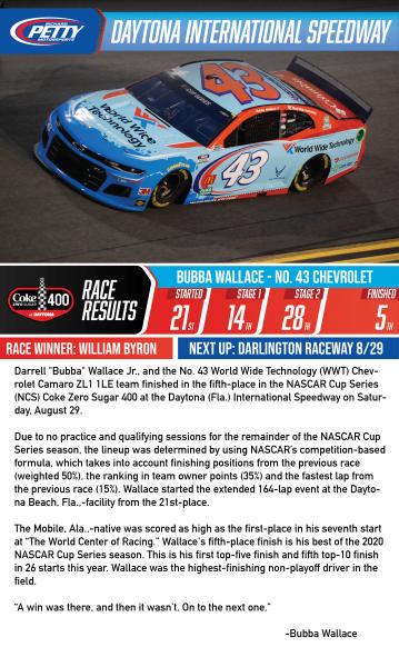 Race Results Daytona3-01
